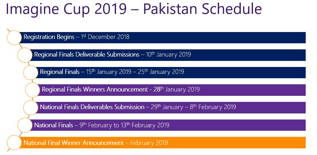 imagine cup pakistan 2019 imagine