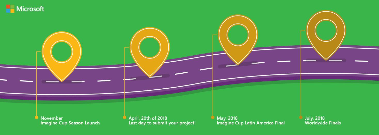 Imagine Cup roadmap image